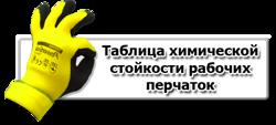 rabochiye_perchatki_khimicheskaya_stoykost.png